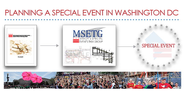 Graphic with text: Planning a special event in Washington, DC